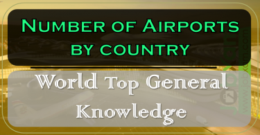 Number of Airports by country | World Top General Knowledge