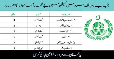 Punjab Public Service Commission Latest Jobs 2020 Apply Online