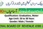 Federal Public Service Commission Latest Jobs 2020 | Apply Online